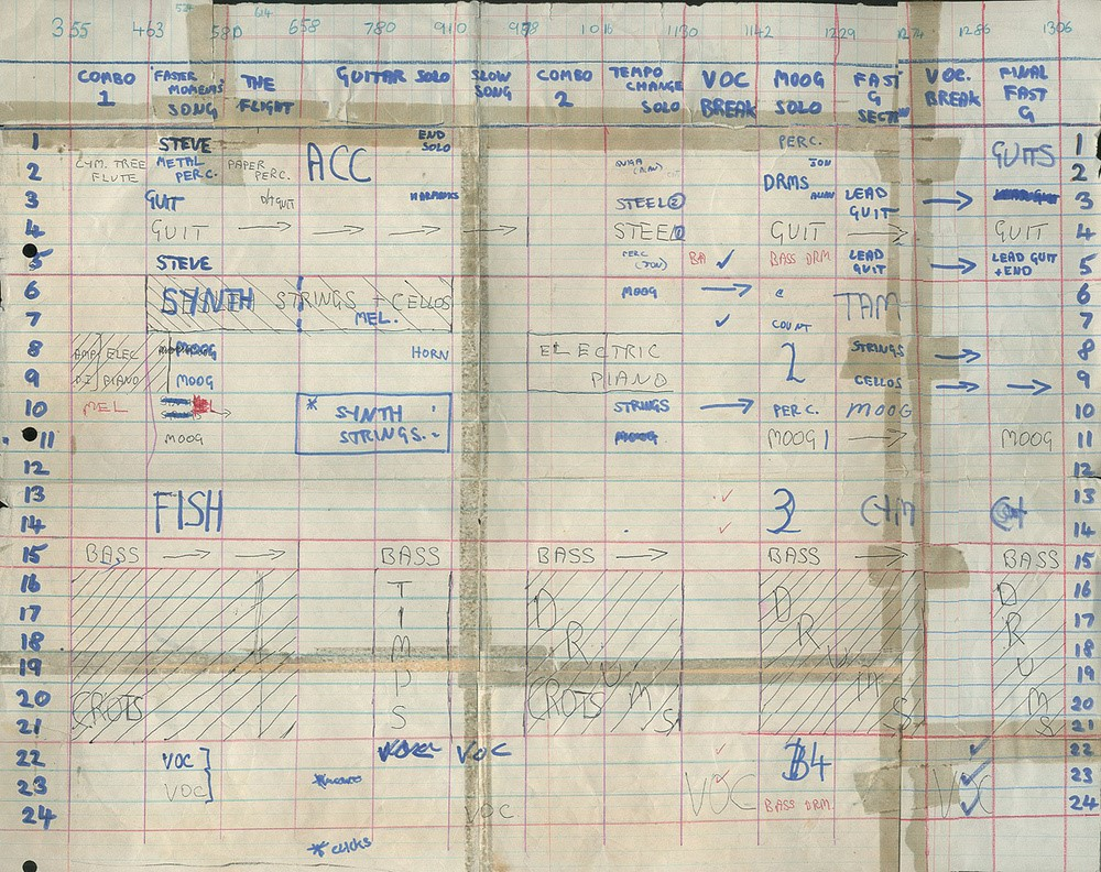 This original track sheet from the 'Sound Chaser' multitrack indicates the degree to which Yes pushed the limits of 24-track recording.